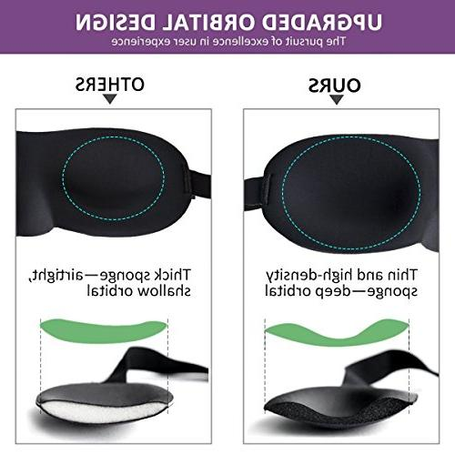 Eye 2 with Adjustable Contoured Soft Comfort for &